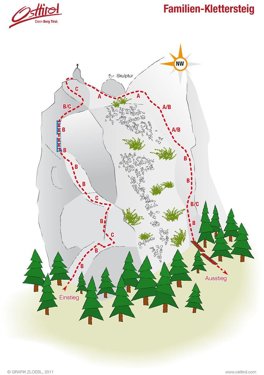 Familienklettersteig Galitzenklamm (Osttirol), Grafik: Grafik Zoebl | Climbers Paradise