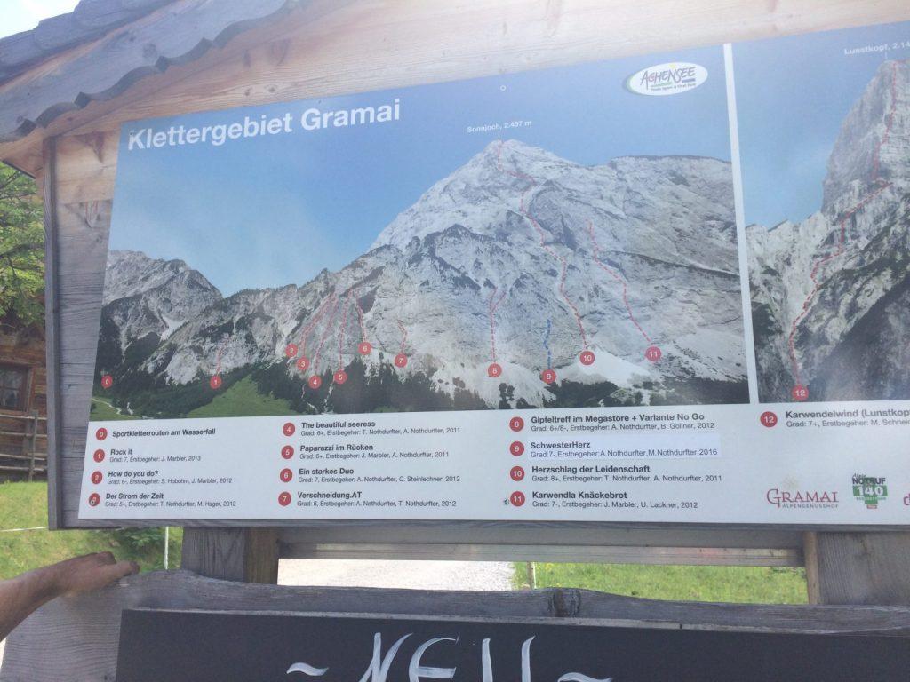 Übersichtstafel beim Klettergerbiet Gramai | Climbers Paradise