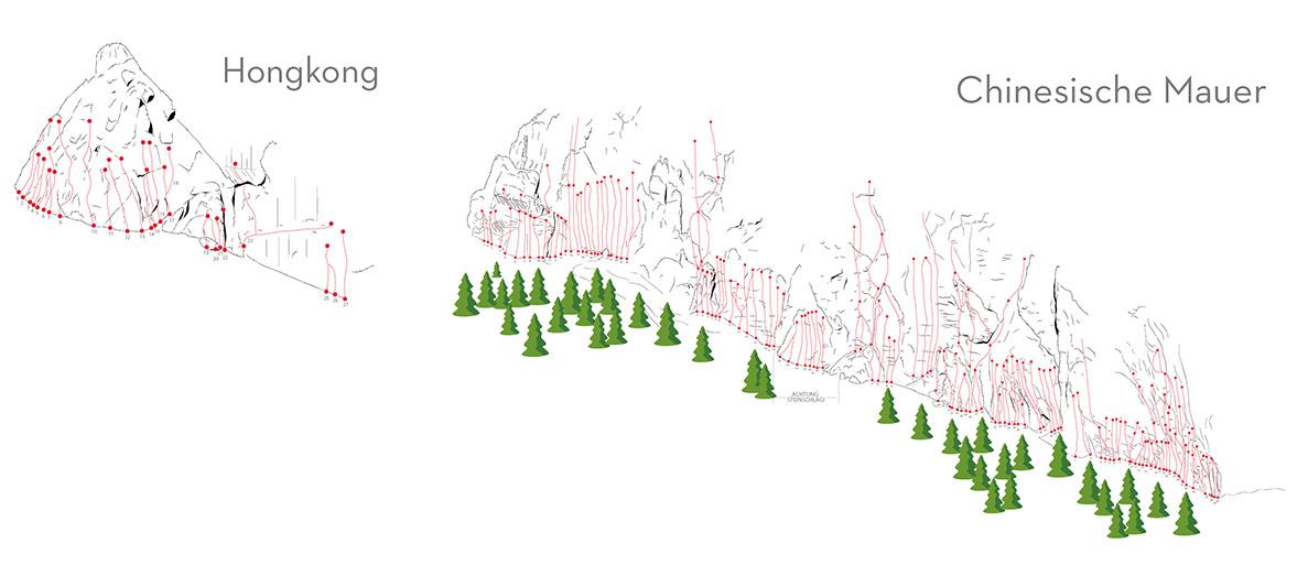 Chinesische Mauer Karte.Leutasch Chinesische Mauer Sport Climbing Olympiaregion Seefeld