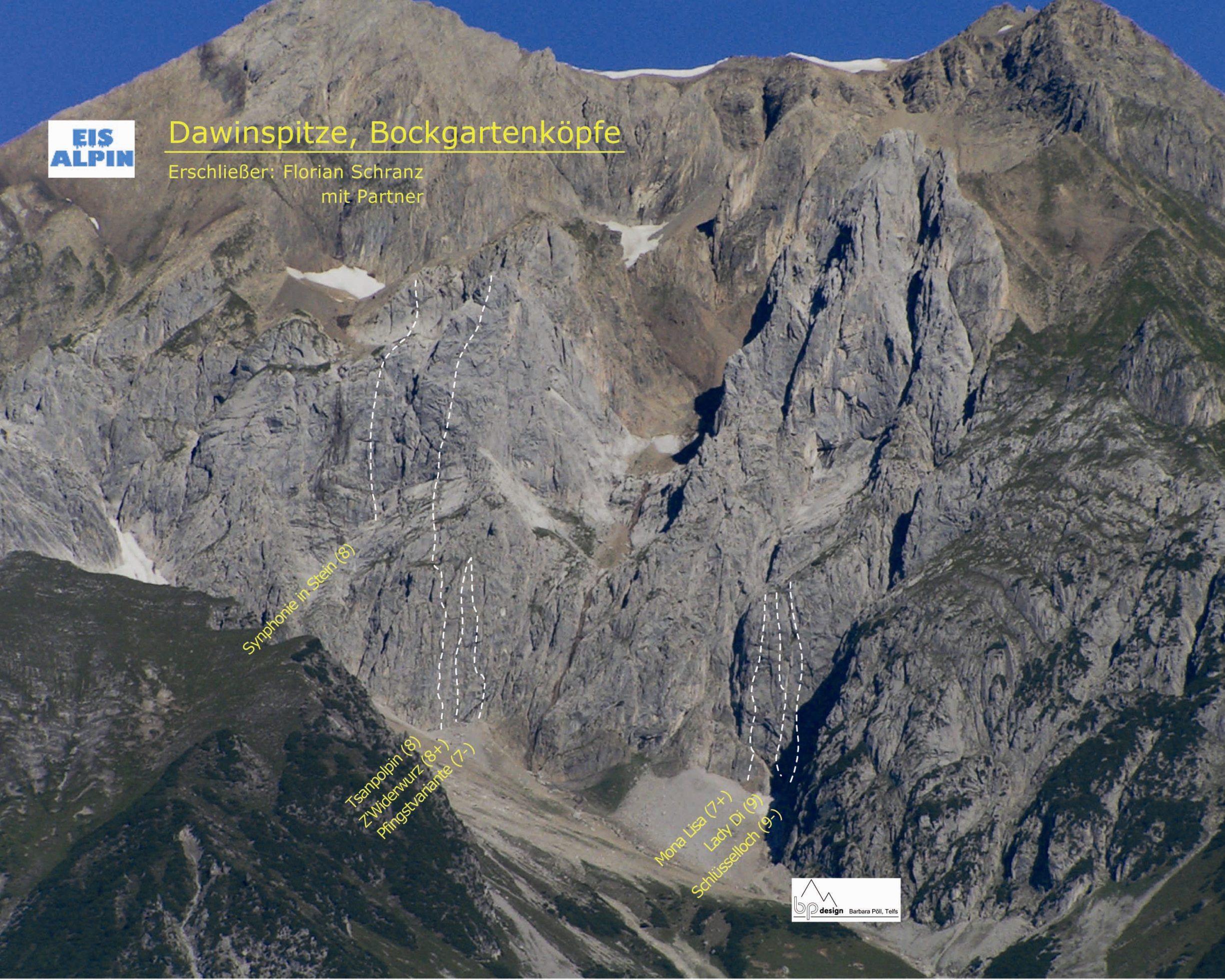 Die sieben Routen an der Dawinspitze. Foto: Barbara Pöll