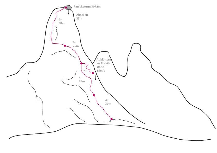 Topo vom Paulcketurm im Jamtal, Topo: Climbers Paradise
