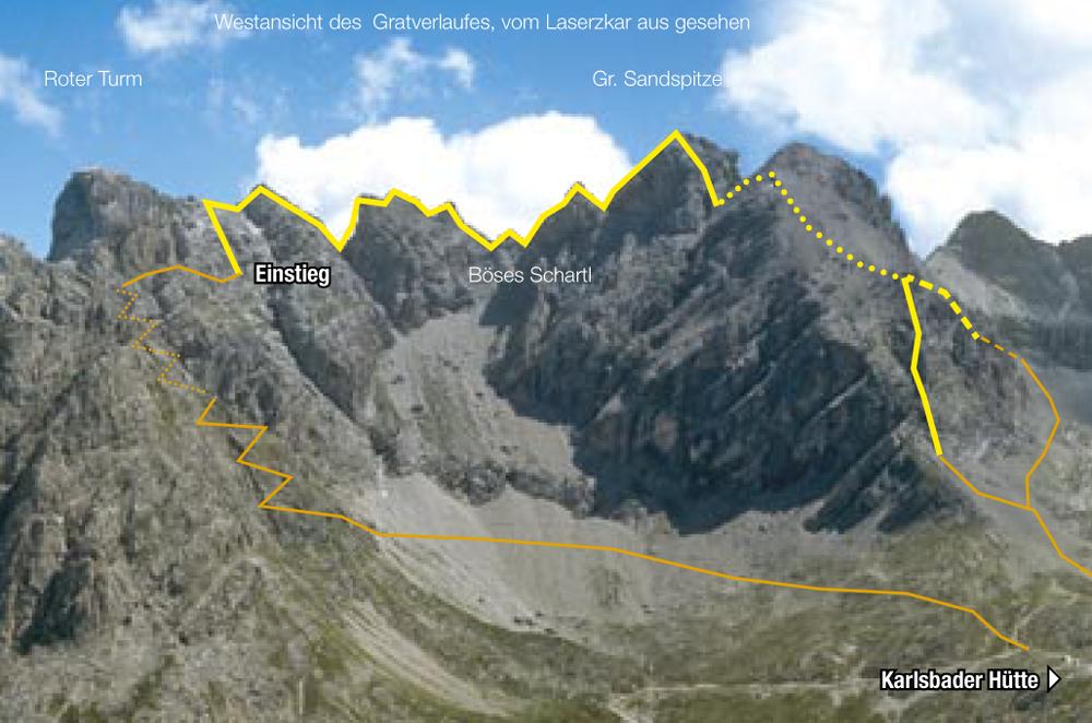 Klettersteig Lienz : Klettersteige osttirol