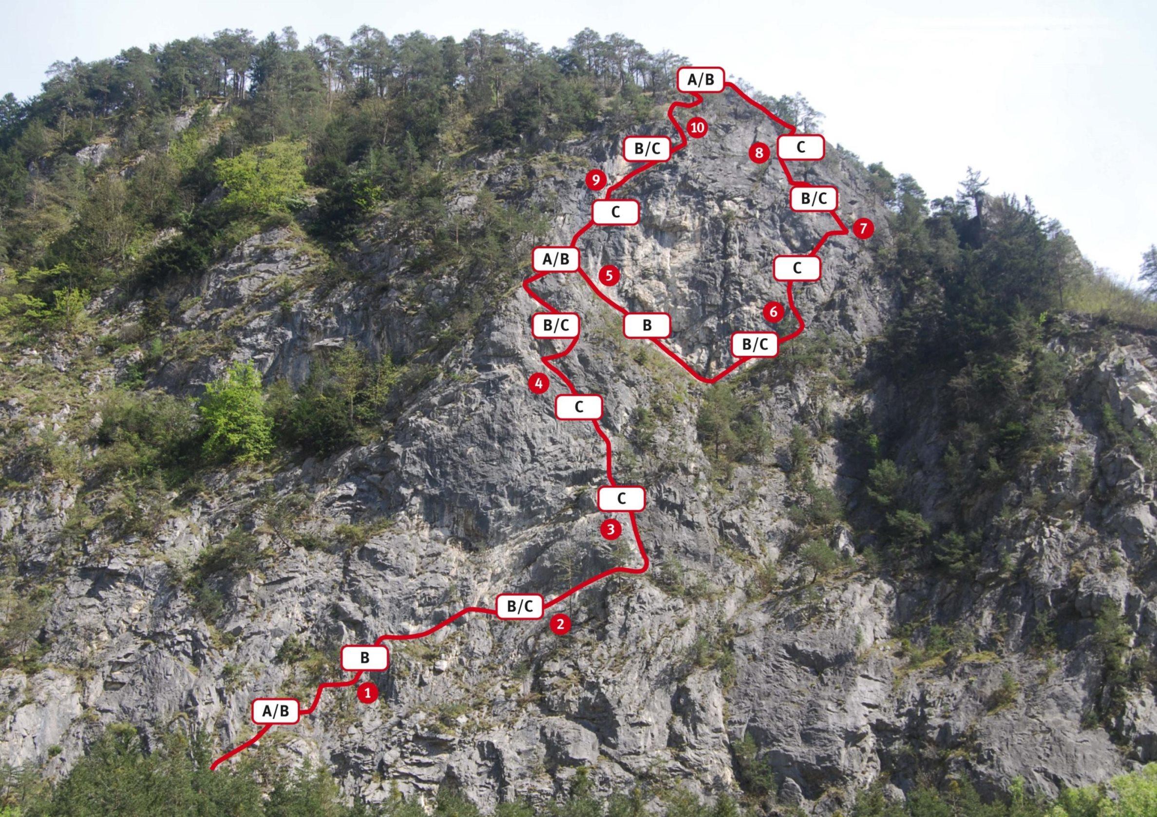 Klettersteig Tirol : Klettersteige ferienregion tirol west