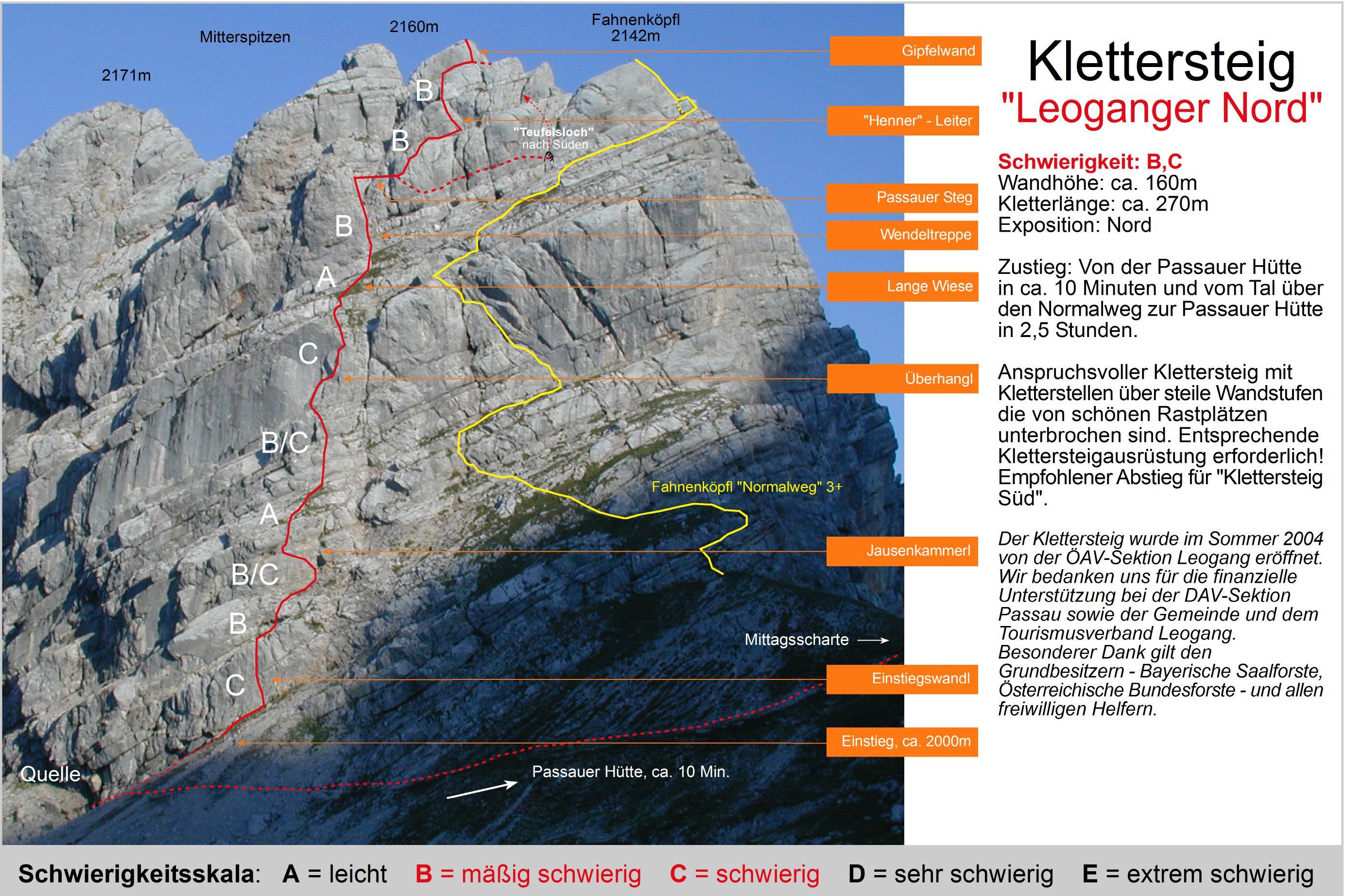 Klettersteig Map : Leoganger nord mitterspitze klettersteige steinberge